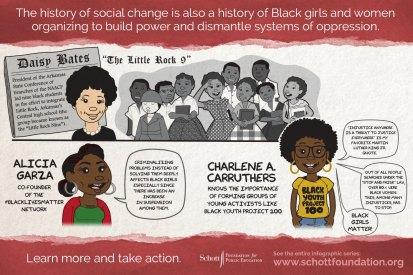 infographic-change